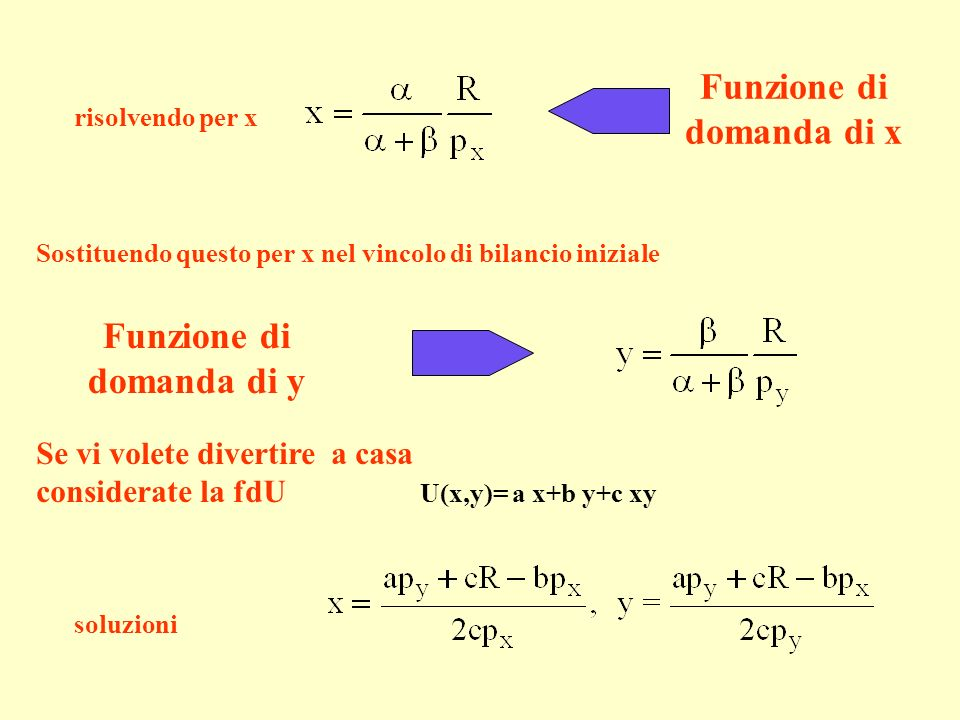 Funzione di domanda di x Funzione di domanda di y