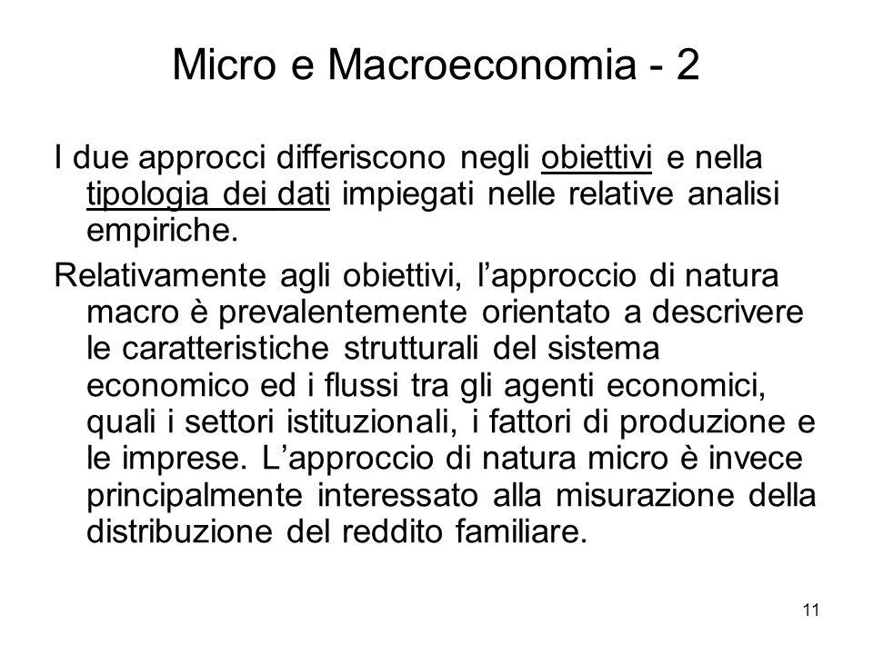 Micro e Macroeconomia - 2