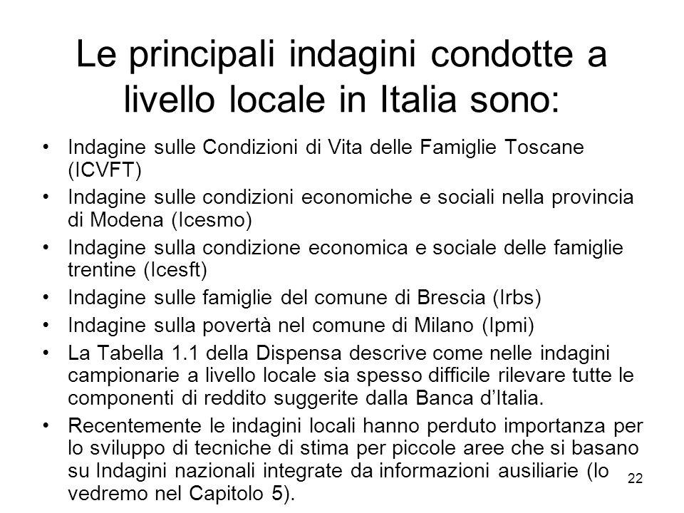 Le principali indagini condotte a livello locale in Italia sono: