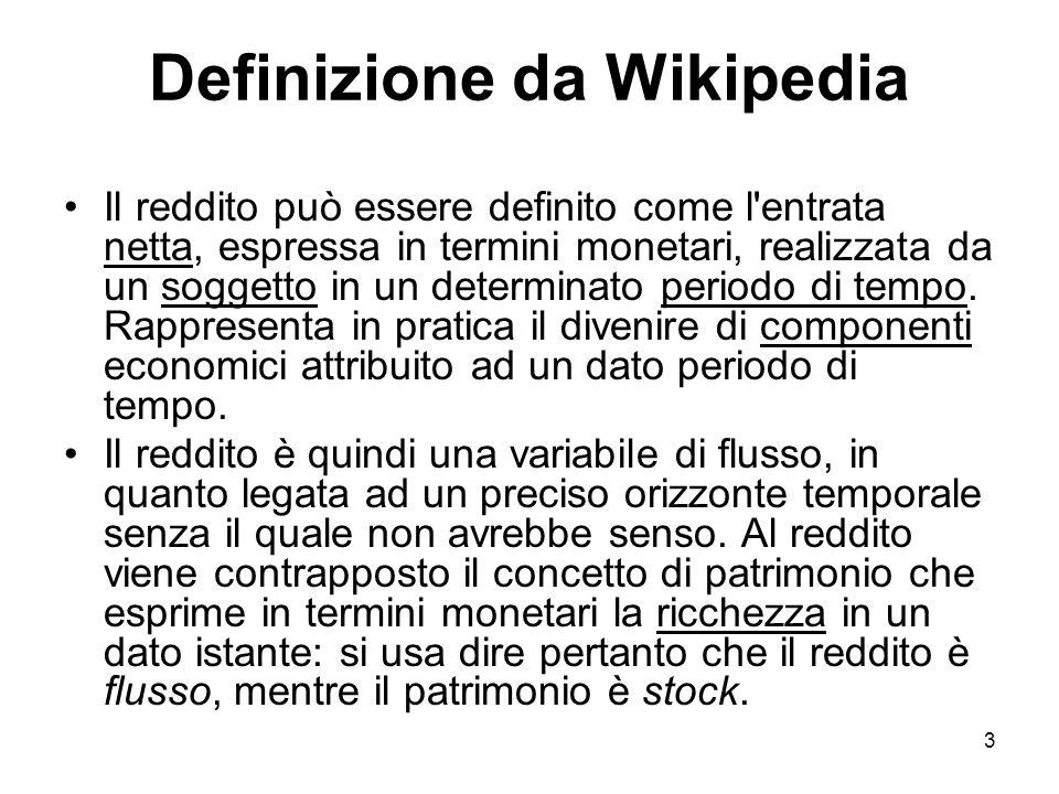 Definizione da Wikipedia
