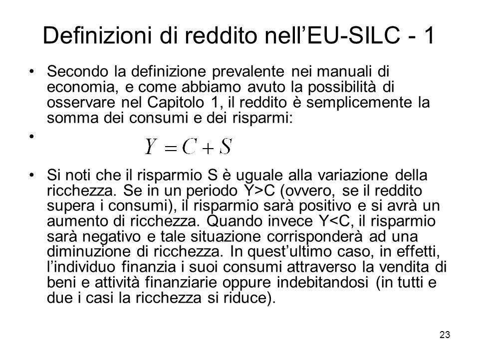 Definizioni di reddito nell'EU-SILC - 1