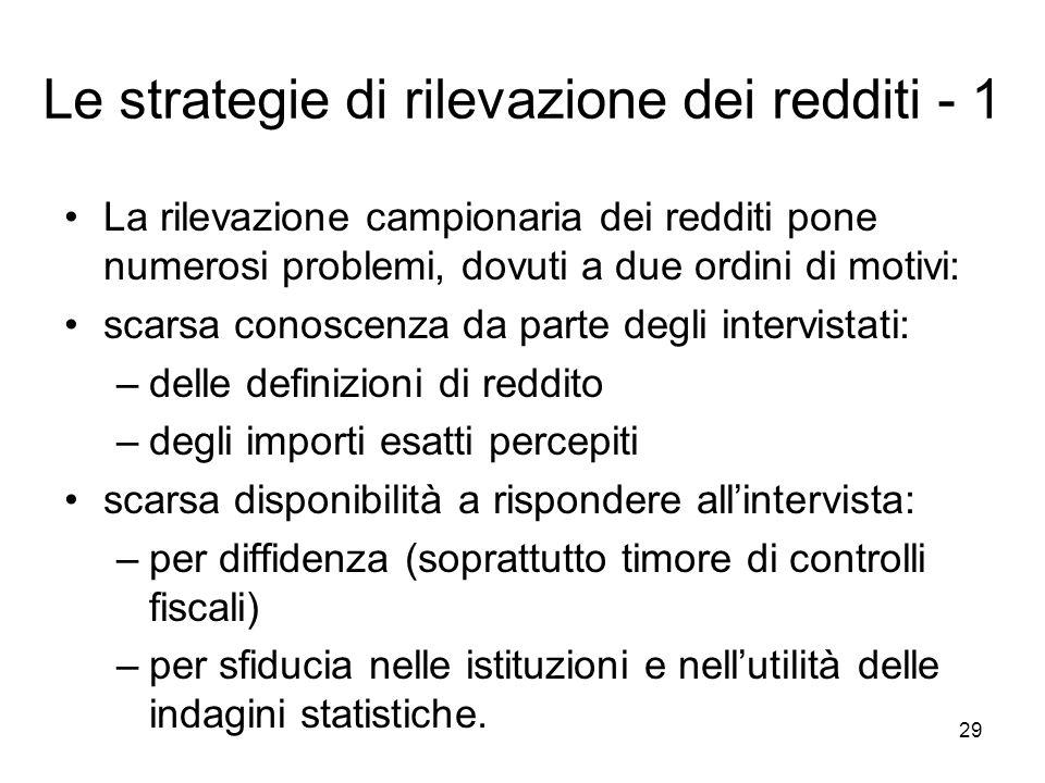 Le strategie di rilevazione dei redditi - 1