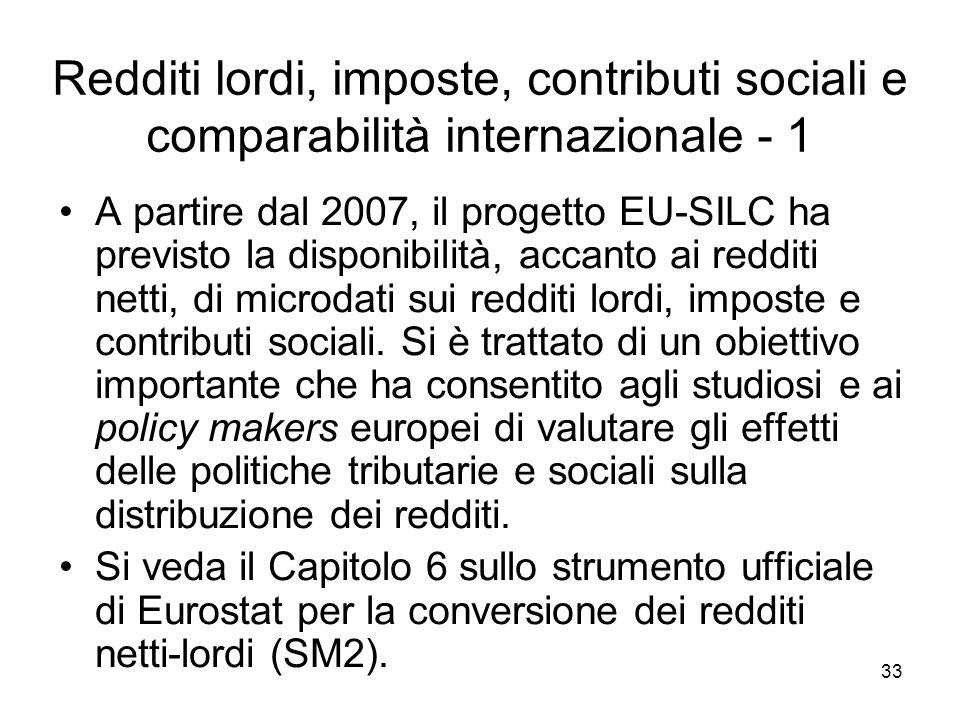 Redditi lordi, imposte, contributi sociali e comparabilità internazionale - 1