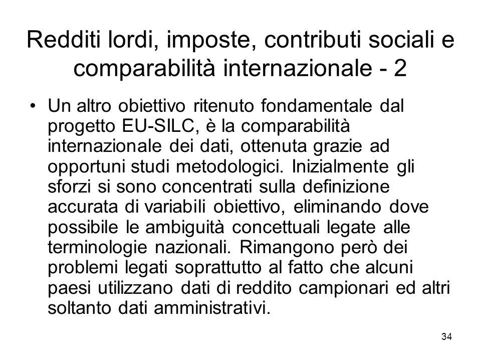 Redditi lordi, imposte, contributi sociali e comparabilità internazionale - 2