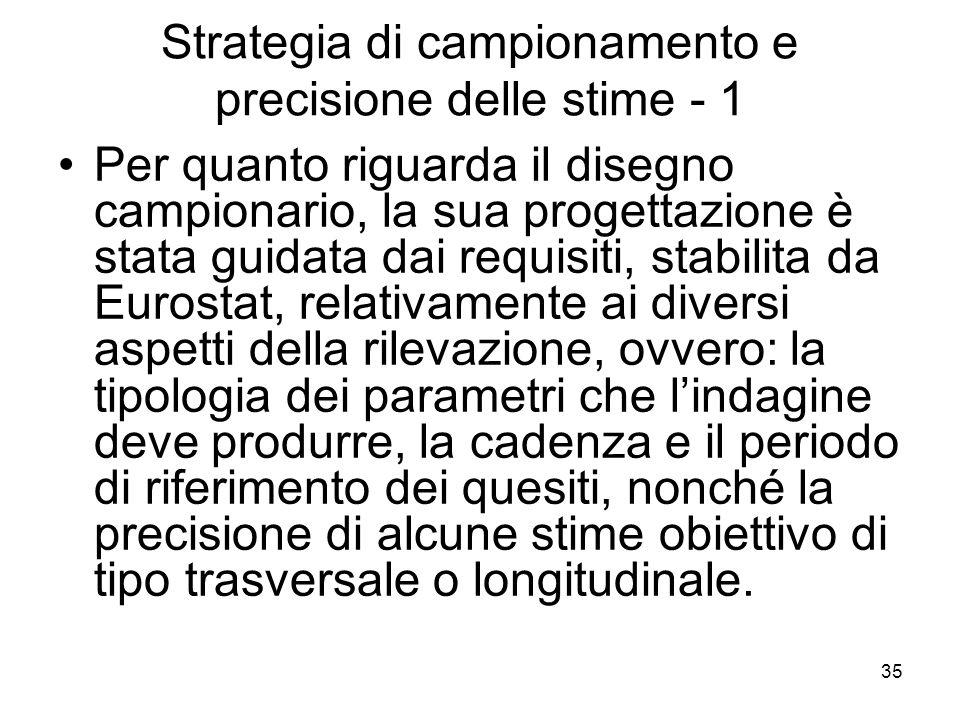 Strategia di campionamento e precisione delle stime - 1