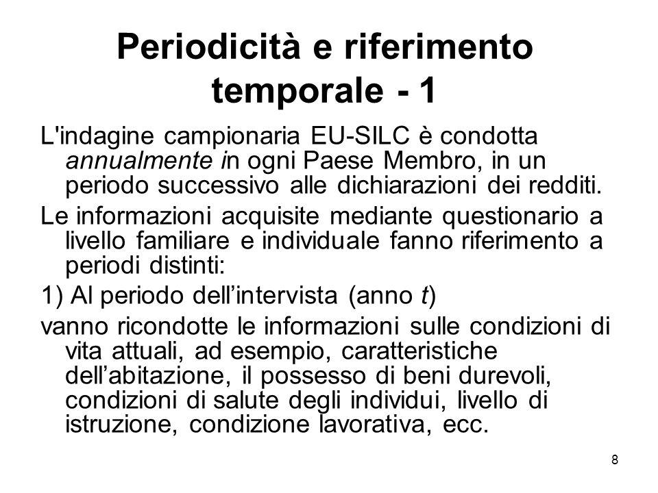Periodicità e riferimento temporale - 1