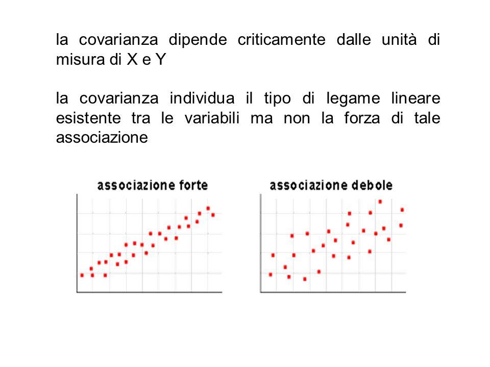 la covarianza dipende criticamente dalle unità di misura di X e Y