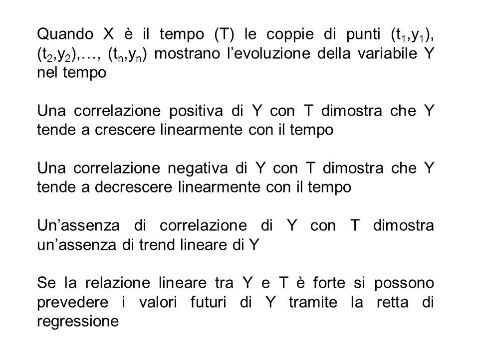 Quando X è il tempo (T) le coppie di punti (t1,y1), (t2,y2),…, (tn,yn) mostrano l'evoluzione della variabile Y nel tempo