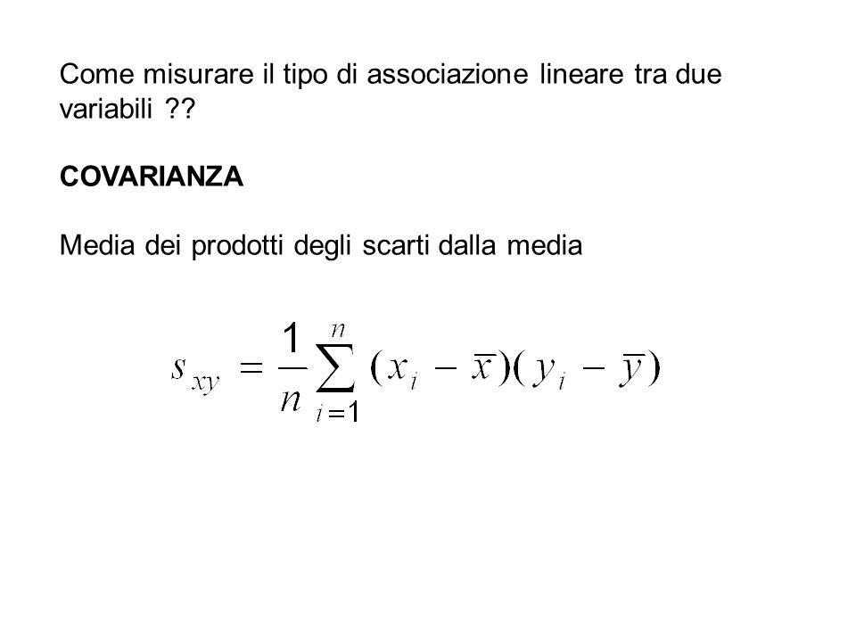 Come misurare il tipo di associazione lineare tra due variabili