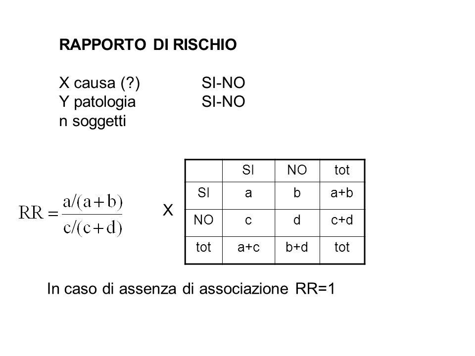 In caso di assenza di associazione RR=1