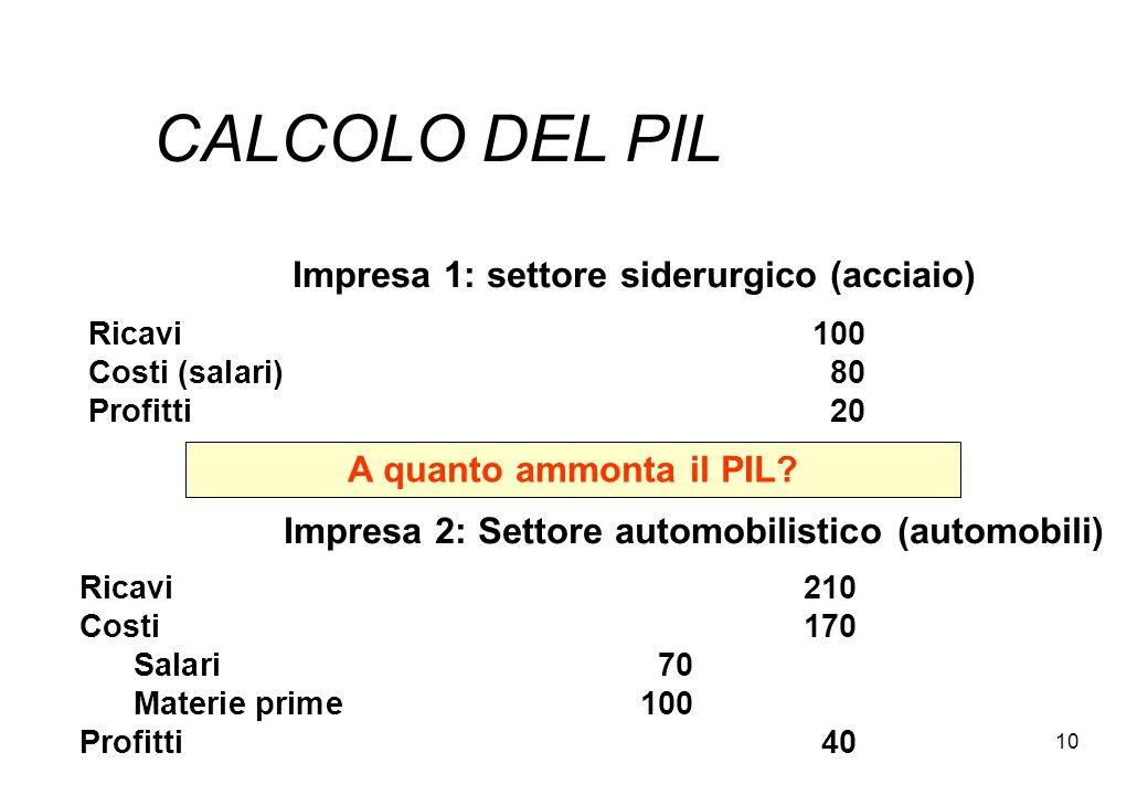 CALCOLO DEL PIL Impresa 1: settore siderurgico (acciaio)