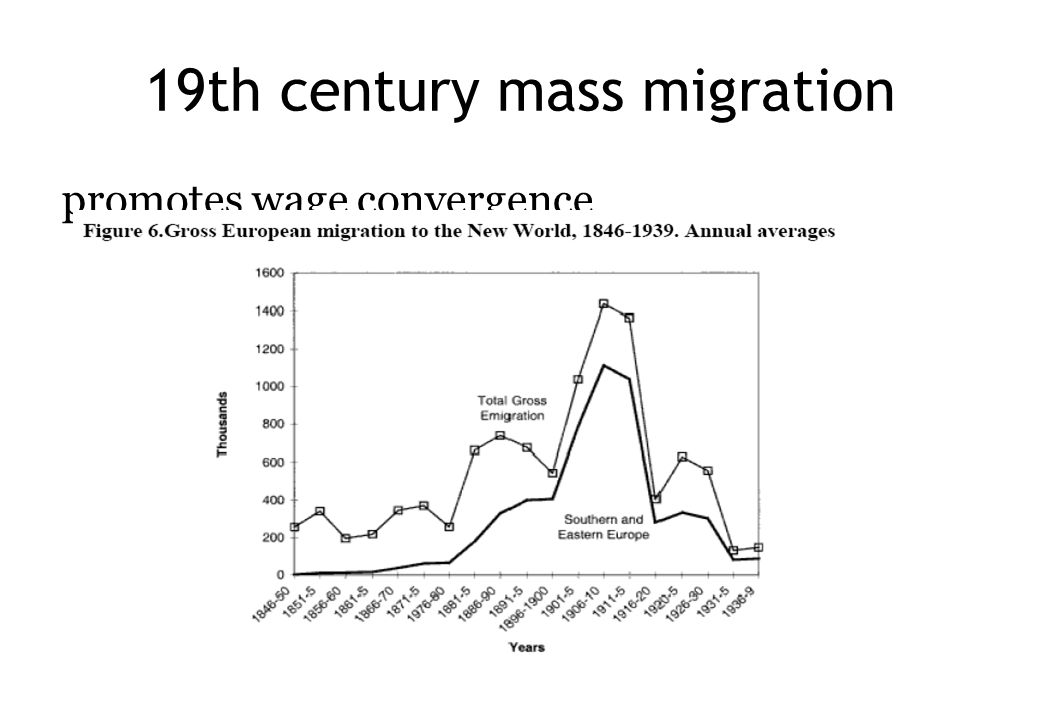 19th century mass migration