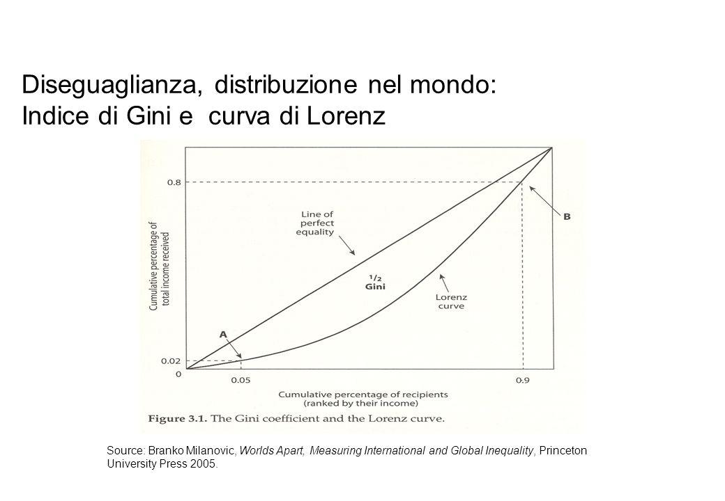 Diseguaglianza, distribuzione nel mondo: