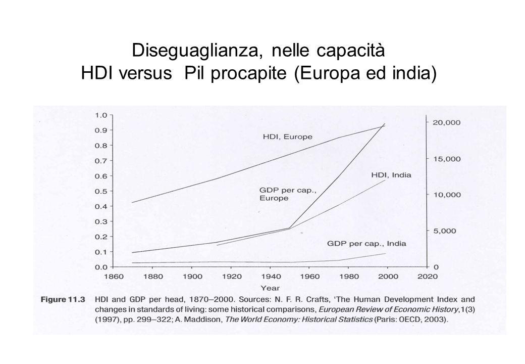 Diseguaglianza, nelle capacità