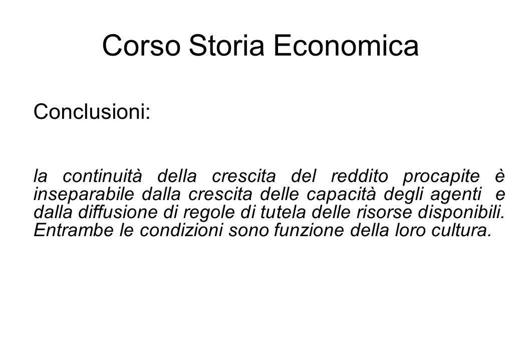 Corso Storia Economica