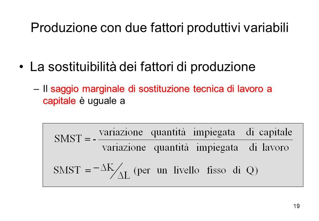 Produzione con due fattori produttivi variabili