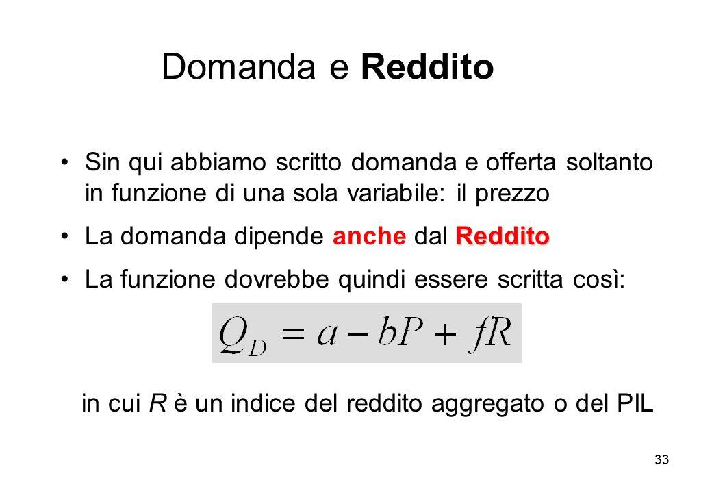 Domanda e Reddito Sin qui abbiamo scritto domanda e offerta soltanto in funzione di una sola variabile: il prezzo.