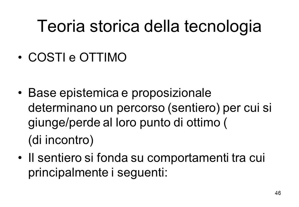 Teoria storica della tecnologia