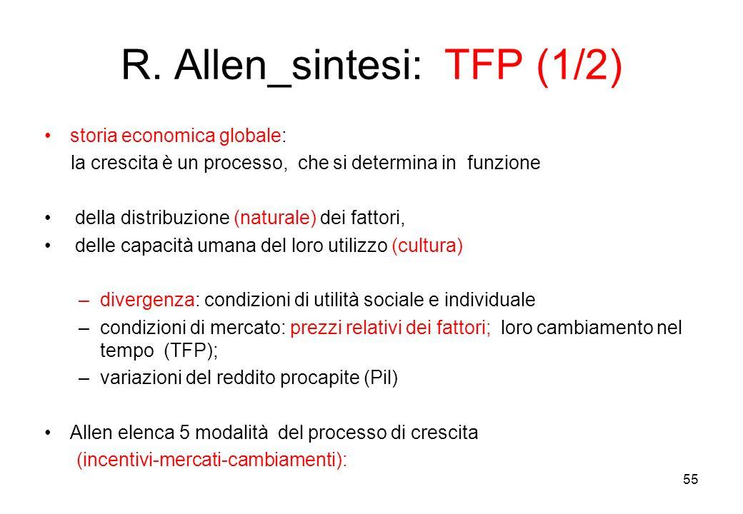 R. Allen_sintesi: TFP (1/2)