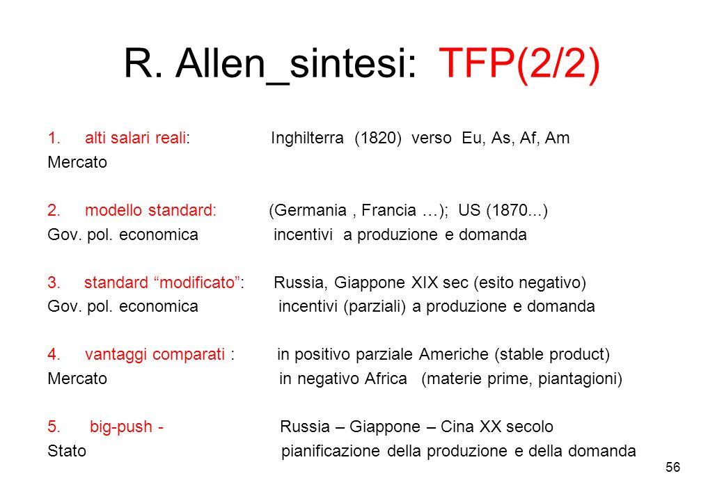 R. Allen_sintesi: TFP(2/2)