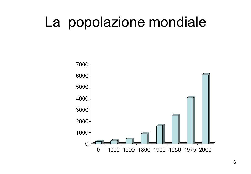 La popolazione mondiale