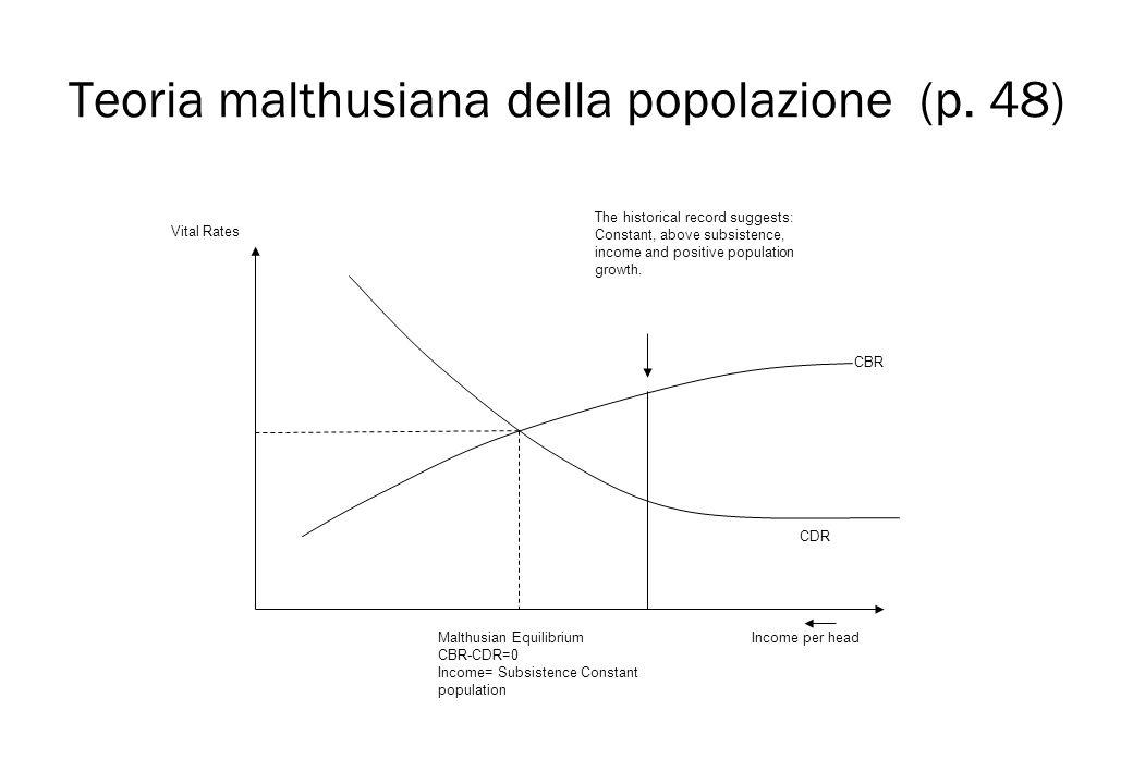 Teoria malthusiana della popolazione (p. 48)