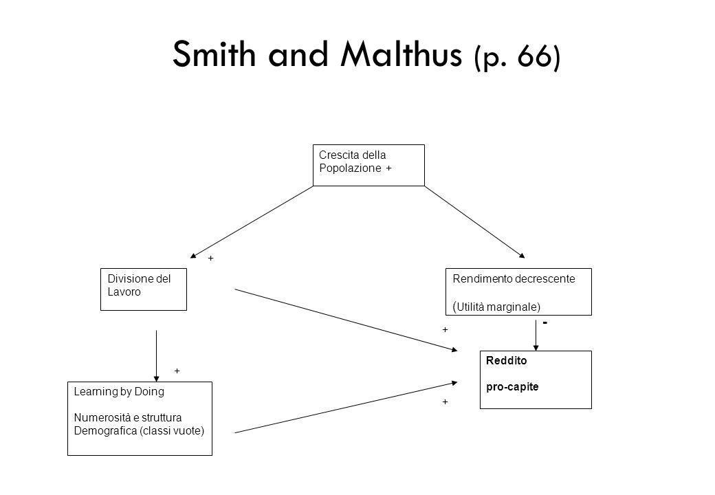 Smith and Malthus (p. 66) - (Utilità marginale)
