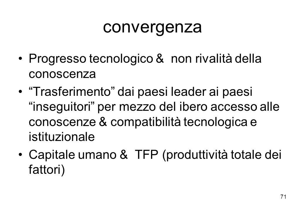 convergenza Progresso tecnologico & non rivalità della conoscenza