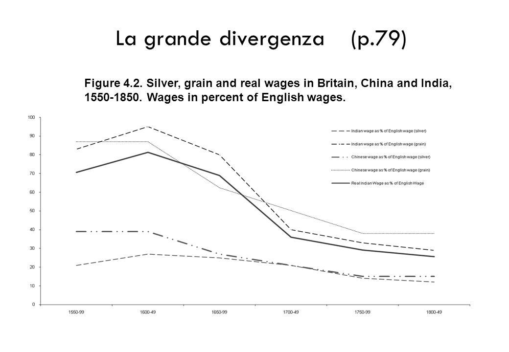 La grande divergenza (p.79)