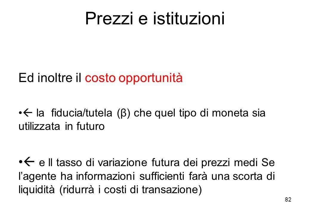 Prezzi e istituzioni Ed inoltre il costo opportunità