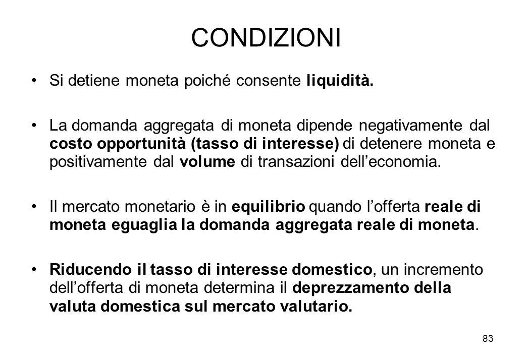 CONDIZIONI Si detiene moneta poiché consente liquidità.