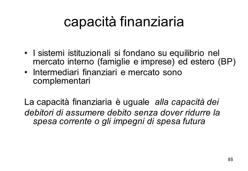 capacità finanziaria I sistemi istituzionali si fondano su equilibrio nel mercato interno (famiglie e imprese) ed estero (BP)