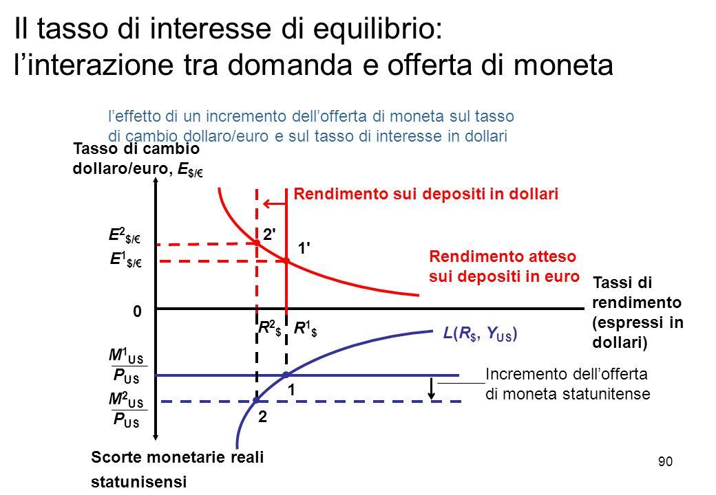 Il tasso di interesse di equilibrio: