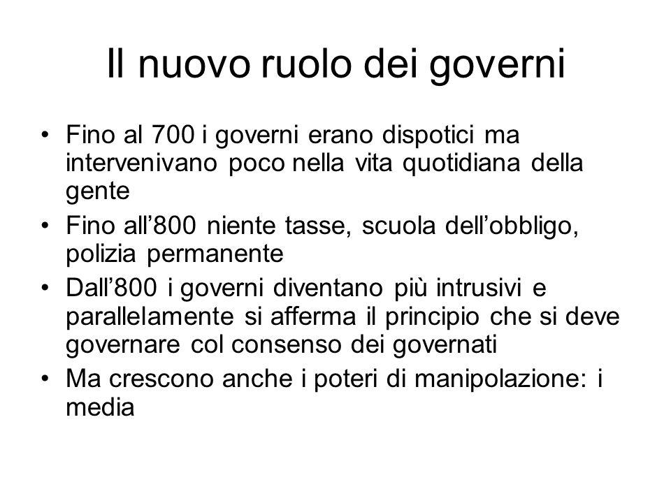 Il nuovo ruolo dei governi