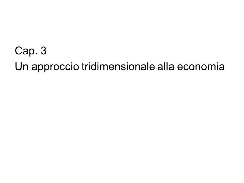 Cap. 3 Un approccio tridimensionale alla economia