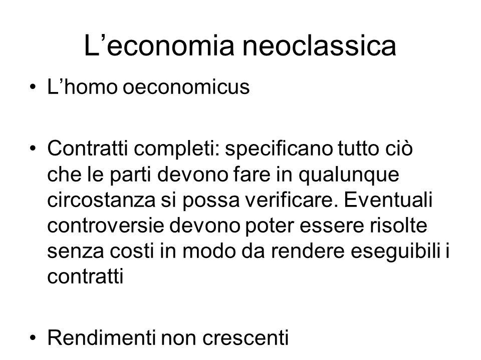 L'economia neoclassica