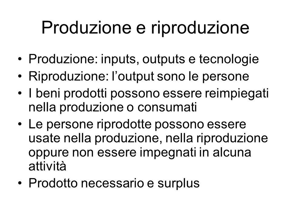 Produzione e riproduzione