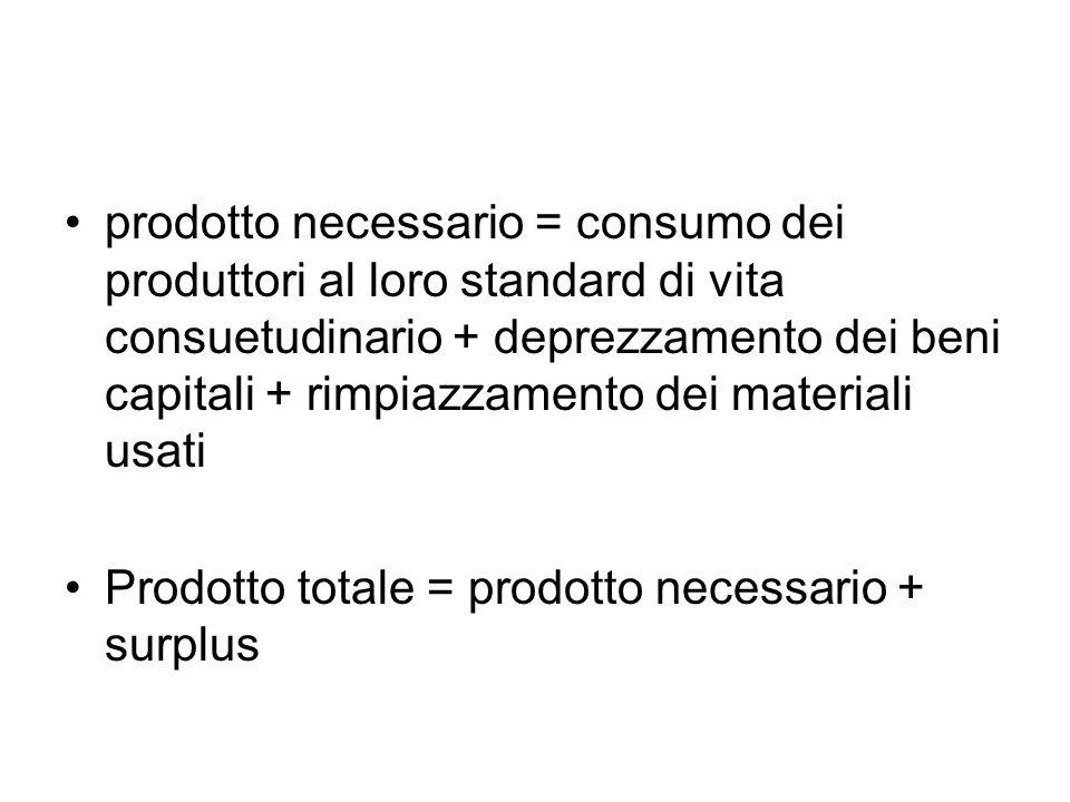 prodotto necessario = consumo dei produttori al loro standard di vita consuetudinario + deprezzamento dei beni capitali + rimpiazzamento dei materiali usati