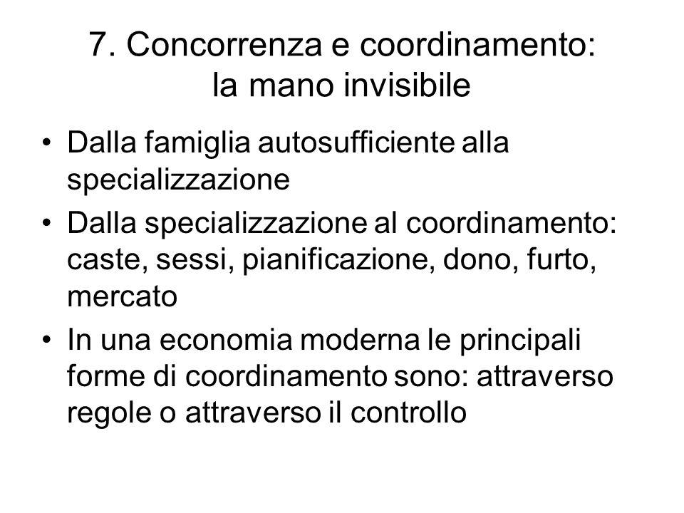 7. Concorrenza e coordinamento: la mano invisibile