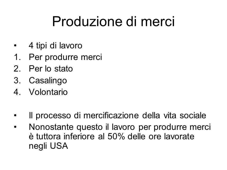 Produzione di merci 4 tipi di lavoro Per produrre merci Per lo stato