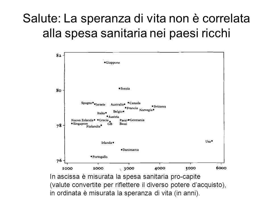 Salute: La speranza di vita non è correlata alla spesa sanitaria nei paesi ricchi