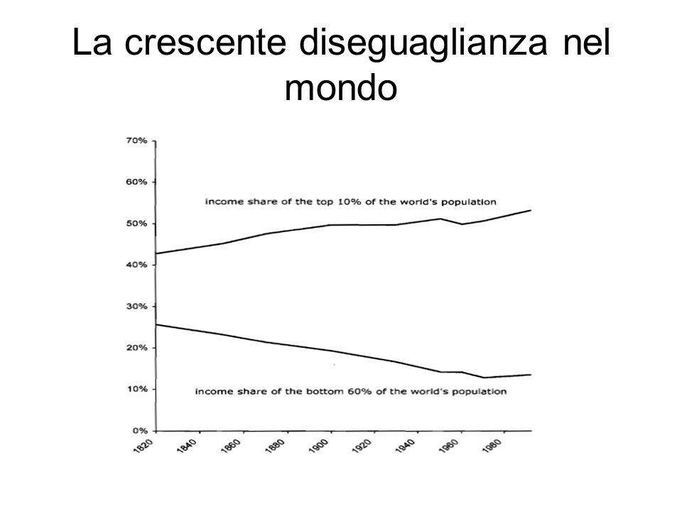 La crescente diseguaglianza nel mondo