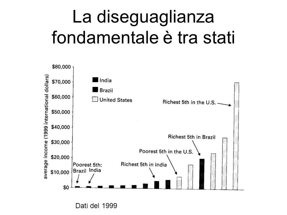 La diseguaglianza fondamentale è tra stati
