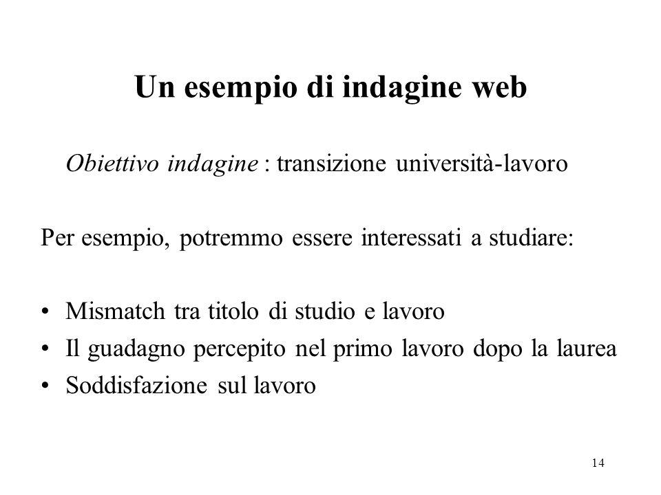 Un esempio di indagine web