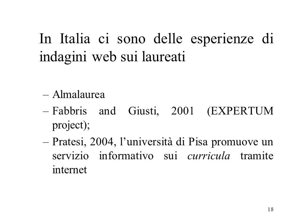 In Italia ci sono delle esperienze di indagini web sui laureati