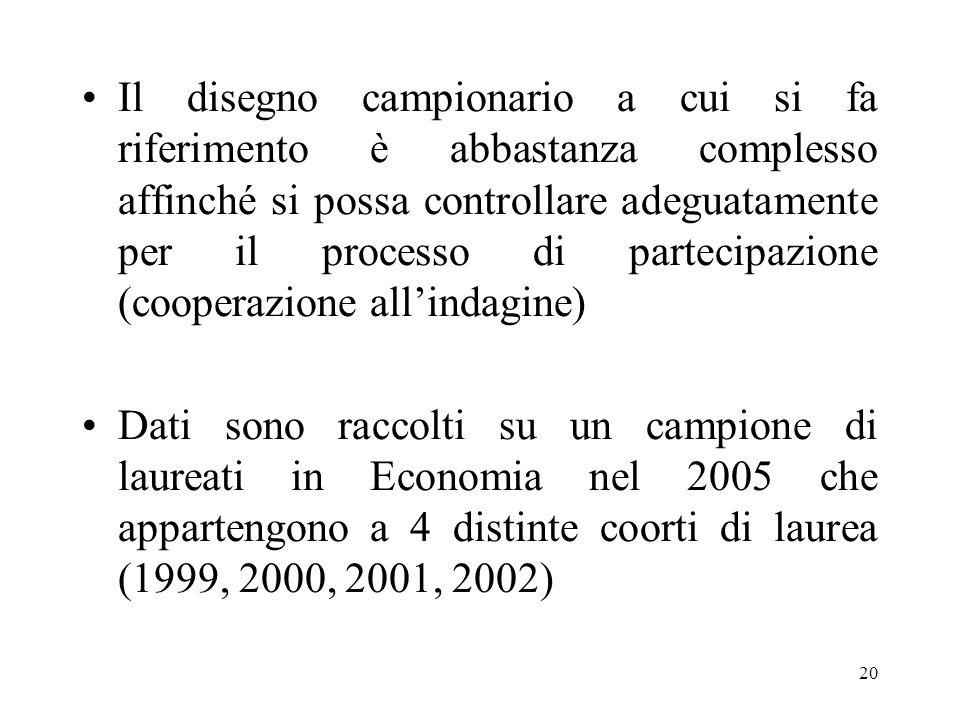 Il disegno campionario a cui si fa riferimento è abbastanza complesso affinché si possa controllare adeguatamente per il processo di partecipazione (cooperazione all'indagine)
