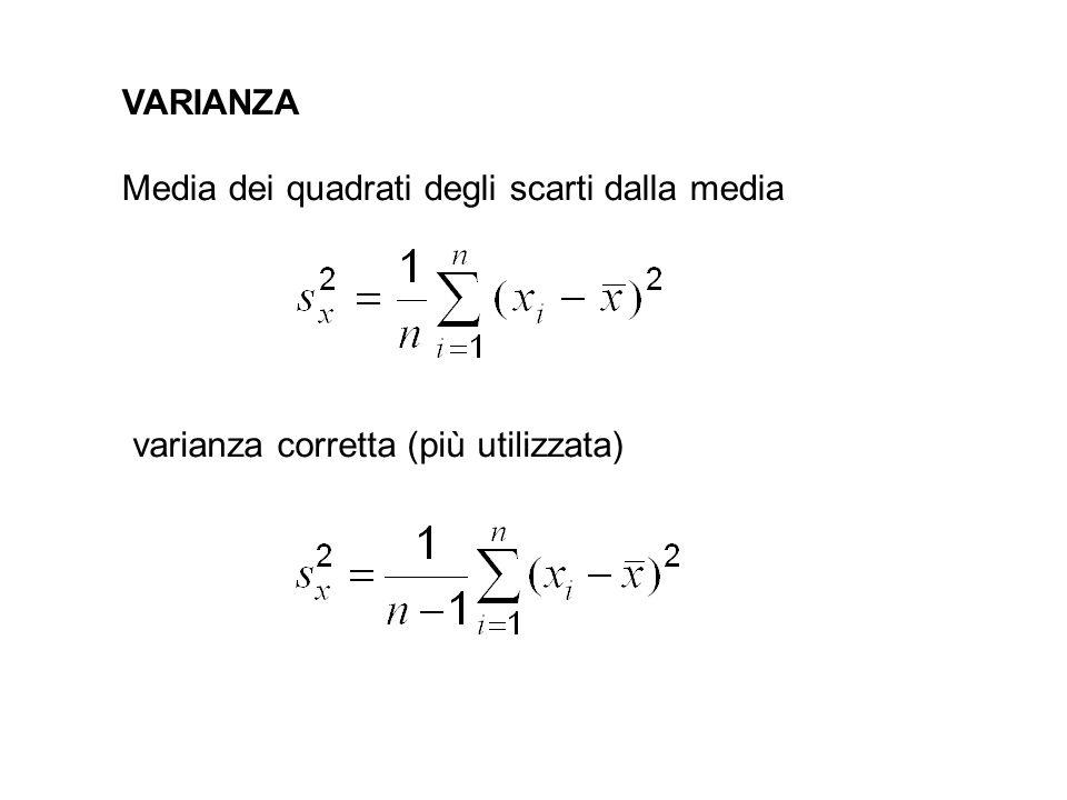 VARIANZA Media dei quadrati degli scarti dalla media varianza corretta (più utilizzata)