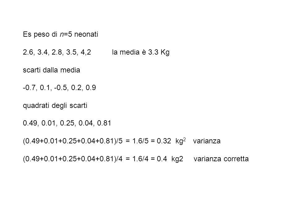 Es peso di n=5 neonati2.6, 3.4, 2.8, 3.5, 4,2 la media è 3.3 Kg. scarti dalla media. -0.7, 0.1, -0.5, 0.2, 0.9.