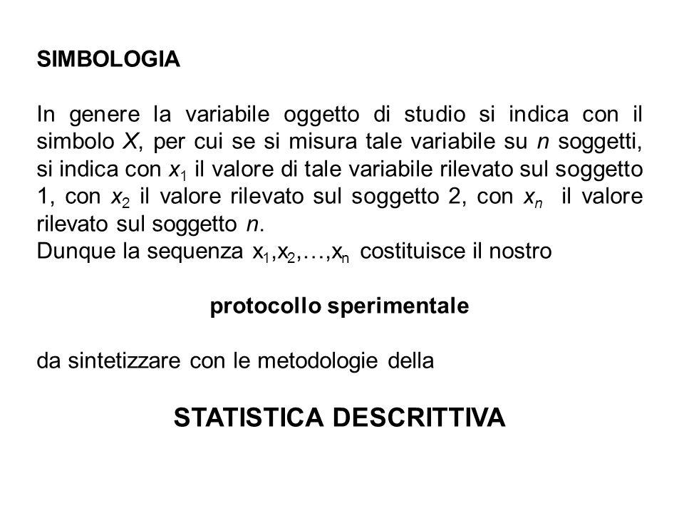 protocollo sperimentale STATISTICA DESCRITTIVA