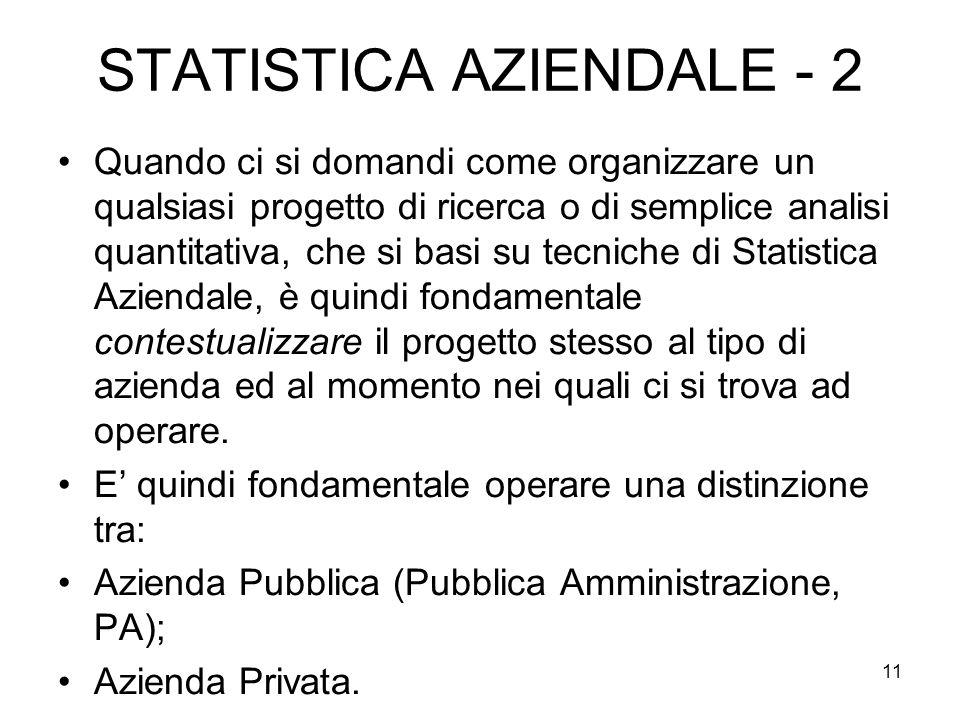 STATISTICA AZIENDALE - 2